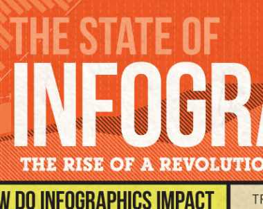 L'infographie en Passe de devenir l'outil de Marketing par excellence ?