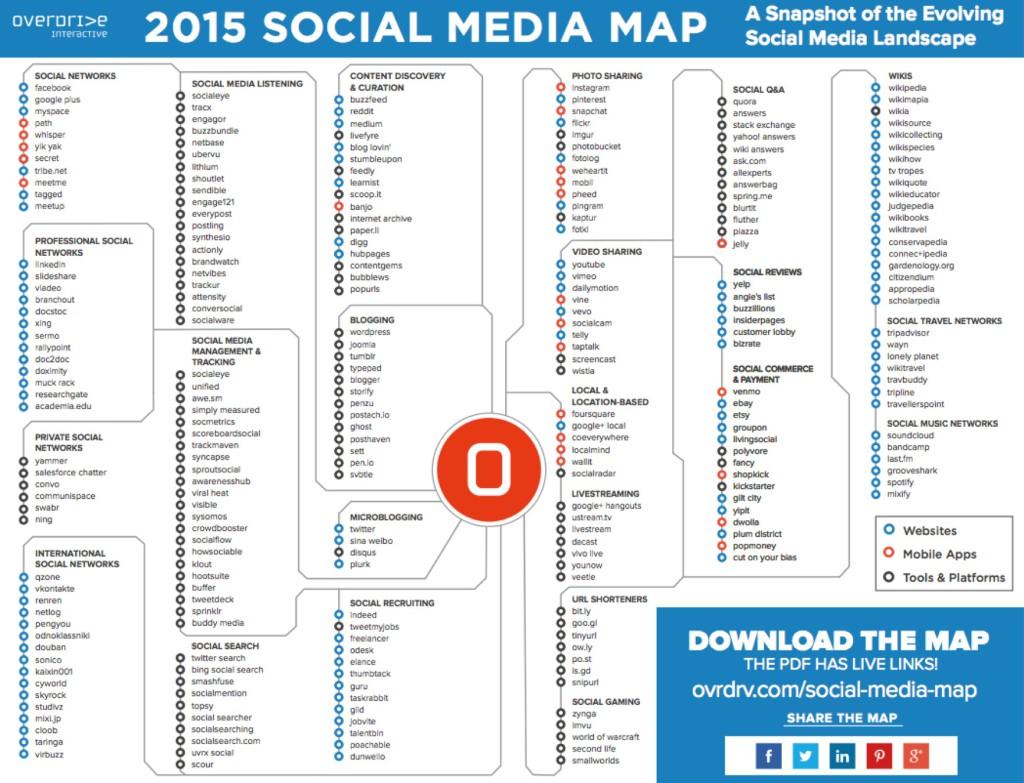 SOCIAL-MEDIA-MAP