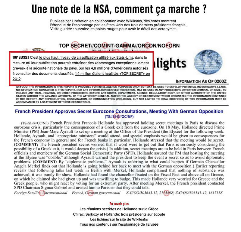 Infographie interactive : note de la NSA by @libe