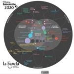 Société 3.0 La cartographie du faire ensemble