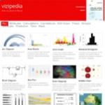 Vizipedia: L'encyclopédie des #dataviz , via @amarois / @crid