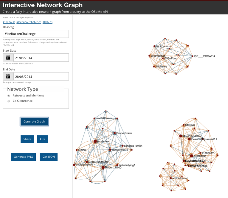 Cartographie de Twitter: Observatory on Social Media Via @CRID