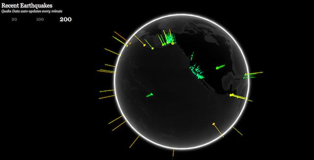 Mesurer le monde avec des cartes Temps réel via @Crid