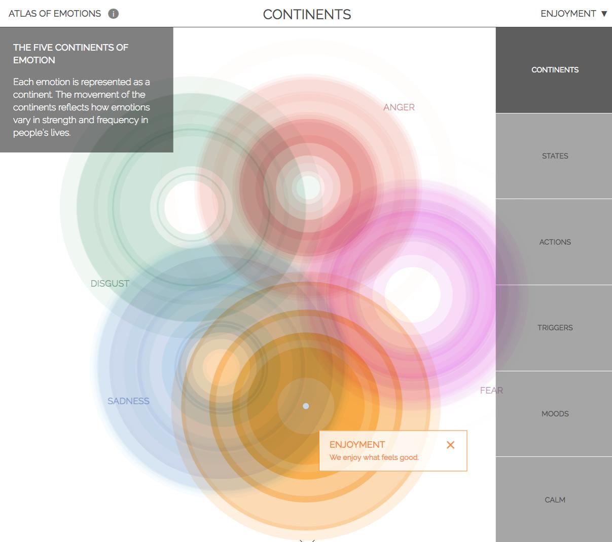 Atlas des Emotions , pour mieux les gérer